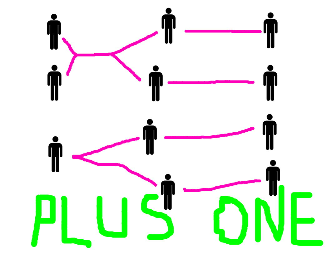plus one (horizontal)